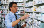 Лекарства для лечения молочницы у мужчин