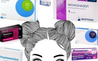 Флуконазол при молочнице у женщин: применение, дозировка, аналоги